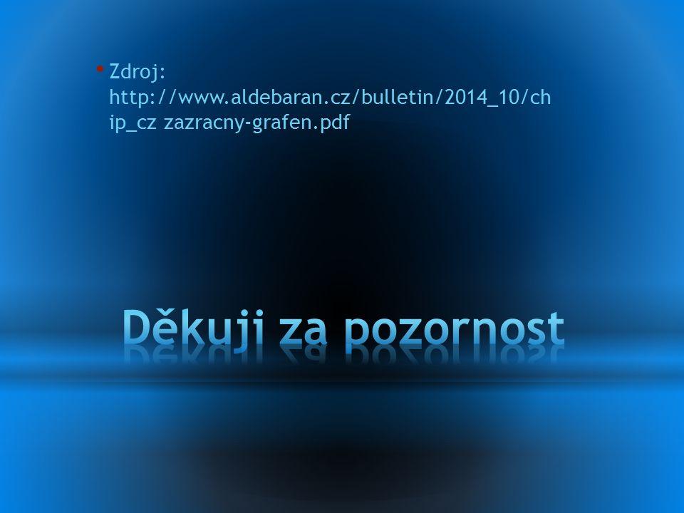 Zdroj: http://www.aldebaran.cz/bulletin/2014_10/ch ip_cz zazracny-grafen.pdf