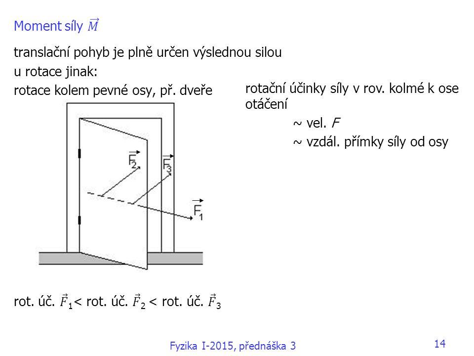 14 rotační účinky síly v rov. kolmé k ose otáčení ~ vel. F ~ vzdál. přímky síly od osy