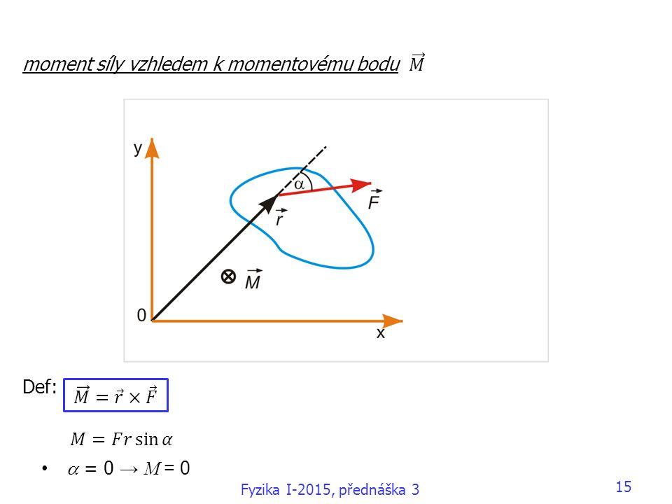 Fyzika I-2015, přednáška 3 15  = 0 → M = 0