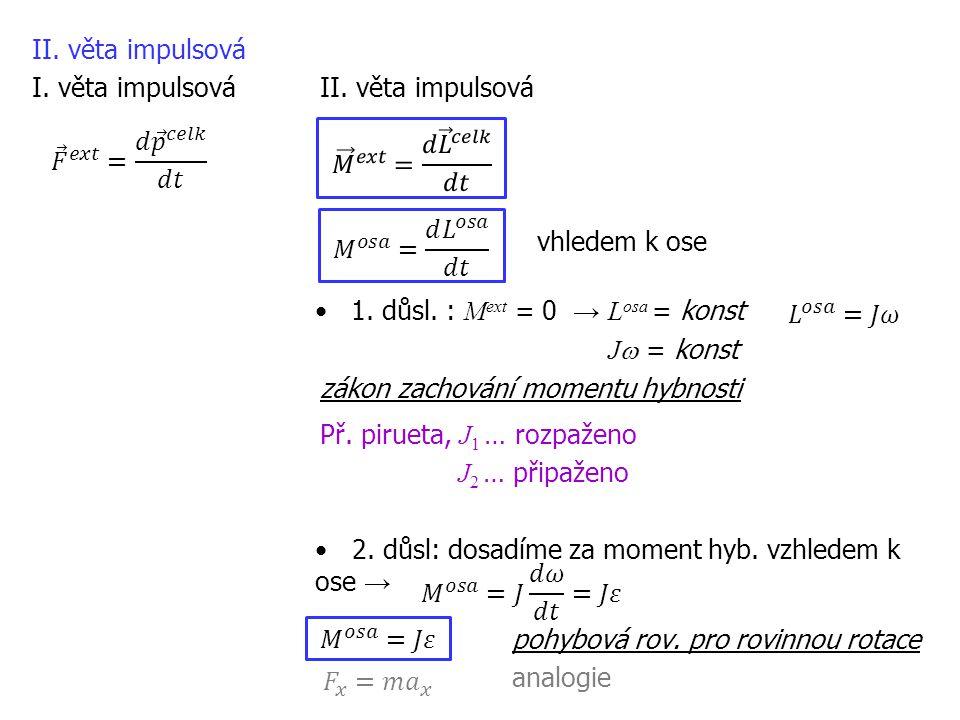II. věta impulsová I. věta impulsová II. věta impulsová vhledem k ose 1. důsl. : M ext = 0 → L osa = konst J  = konst zákon zachování momentu hybnost