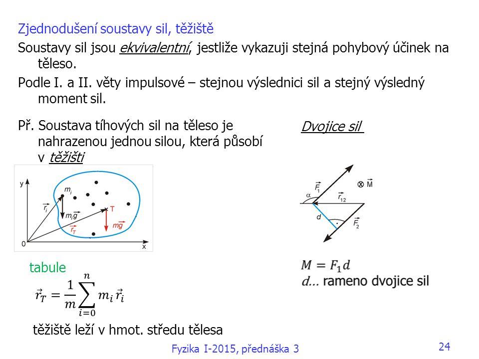 Fyzika I-2015, přednáška 3 24 Zjednodušení soustavy sil, těžiště Soustavy sil jsou ekvivalentní, jestliže vykazuji stejná pohybový účinek na těleso. P