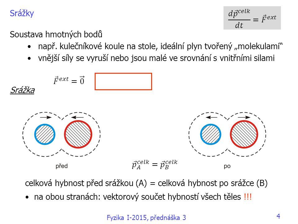 """4 Srážky Soustava hmotných bodů např. kulečníkové koule na stole, ideální plyn tvořený """"molekulami"""" vnější síly se vyruší nebo jsou malé ve srovnání s"""
