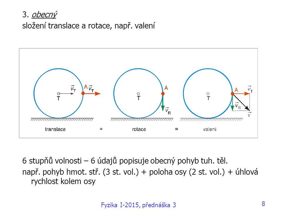 Fyzika I-2015, přednáška 3 8 3. obecný složení translace a rotace, např. valení 6 stupňů volnosti – 6 údajů popisuje obecný pohyb tuh. těl. např. pohy