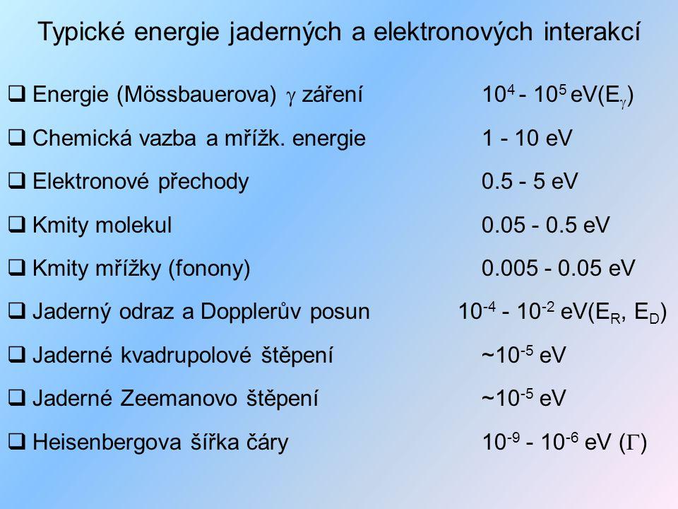 Atom v krystalu a Mössbauerův jev Energie zpětného rázu (~10 -3 eV) menší než vazebná energie (~eV) ale srovnatelná s energií kmitů mříže (10 -3 -10 -2 ev)ta je však kvantována f relativní podíl (jaderných) emisních/absorpčních přechodů bez přenosu energie na mříž (bezfononové přechody) Pak místo M J ve výrazu E  2 / 2 M c 2 M je hmotnost celého krystalu dramatický pokles E R (a E D ) ~10 18 x PŘECHODY BEZ ZPĚTNÉHO RÁZU – RECOIL-LESS f je funkcí energie záření, vazby jádra v mříži (a tedy i teploty) velký pro relativně nízkou energii  kvanta (omezení prvků) jádro pevně vázané v krystalu (vysoká Debyeova teplota) nízkou teplotu pro 57 Fe, E = 14.4 keV a 300 K je f stále dostatečně velké Resonanční jaderná absorpce bez zpětného rázu = Mössbauerův jev