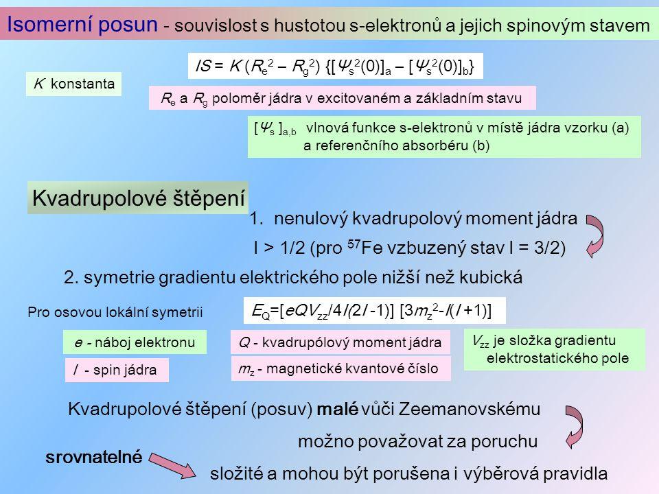 Zeemanovo štěpení Je-li jádro 57 Fe vystaveno (efektivnímu) magnetickému poli B, jeho základní (I g = 1/2) a excitovaný (I e = 3/2) stav se rozštěpí  E m = - g N μ N B m z g N - jaderný Landéův faktor μ N -jaderný magneton m z - magnetické kvantové číslo: I, I-1,..,-I (2 I + 1) hladin na 2 a 4 hladiny.