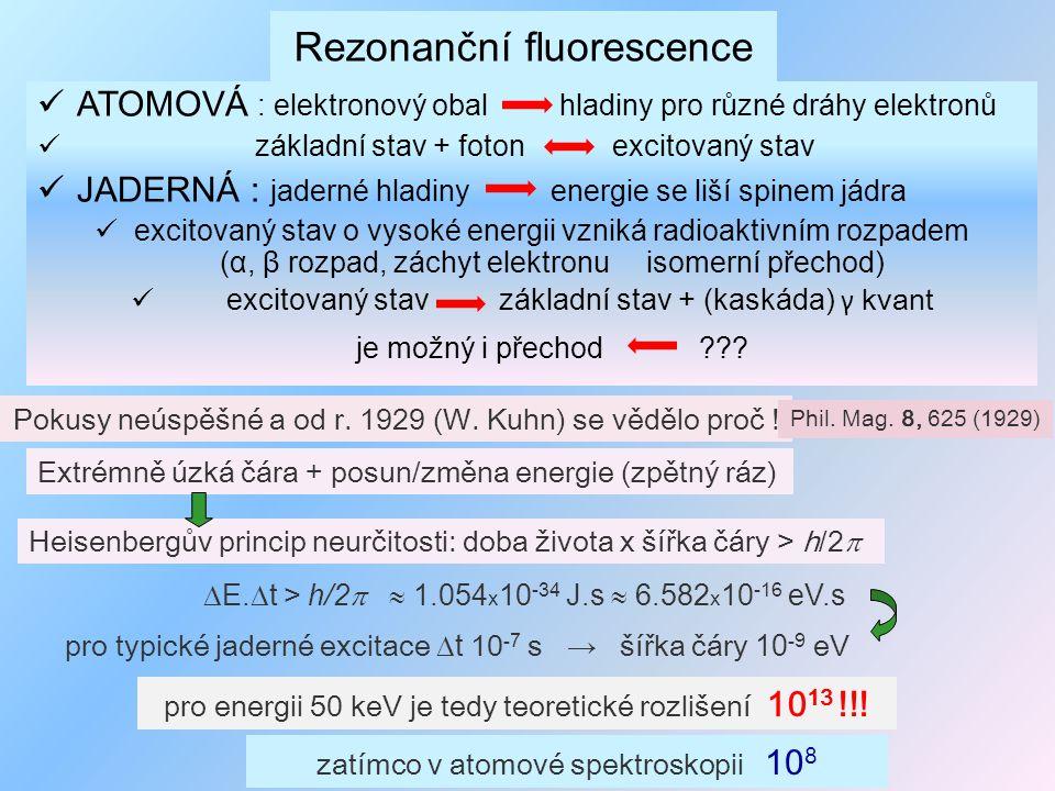 Zákon zachování hybnostienergie   náboj o hmotnosti m = 5g hmotnost M p = 5 kg hmotnost M T = 50 t lineární ve vkvadratická ve v M p v p = - m v M T v T = - m v E = ½mv 2 + ½M p v p 2 = = ½mv 2 (1 +m/M p ) E = ½mv 2 + ½ M T v T 2 = = ½mv 2 (1 +m/ M T ) Mechanická analogie Při emisi i absorpci E=energie prachu v náboji