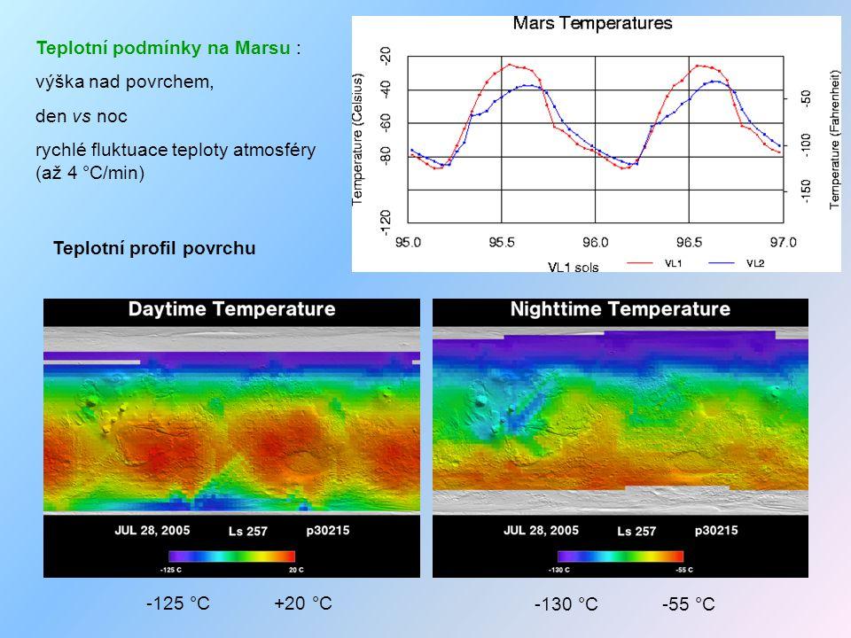 Na obou roverech kromě jiných aparatur také Mössbauerův spektrometr určený na snímání reflexních spekter (zejména hornin - Spirit, prachu – Opportunity) Nominální aktivita 57 Co při přistání 150 mCi, průměr kolimovaného svazku 1.4 cm, celkem 4 detektory sekundárního γ záření Kalibrace pomocí transmisního spektra hematitu a α-Fe (5 mCi), tento kanál umístěn uvnitř hlavy Předpokládaná doba experimentu 90 dní, ve skutečnosti v září 2005 pracoval již ~600 dní.