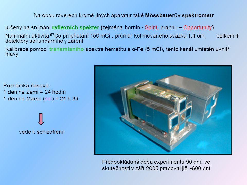 Hlava Mössbauerova spektrometru MIMOS II (MIniature MOessbauer Spectrometer) se vejde do dlaně Je upevněna na otočné hlavě na konci ramene Spiritu.