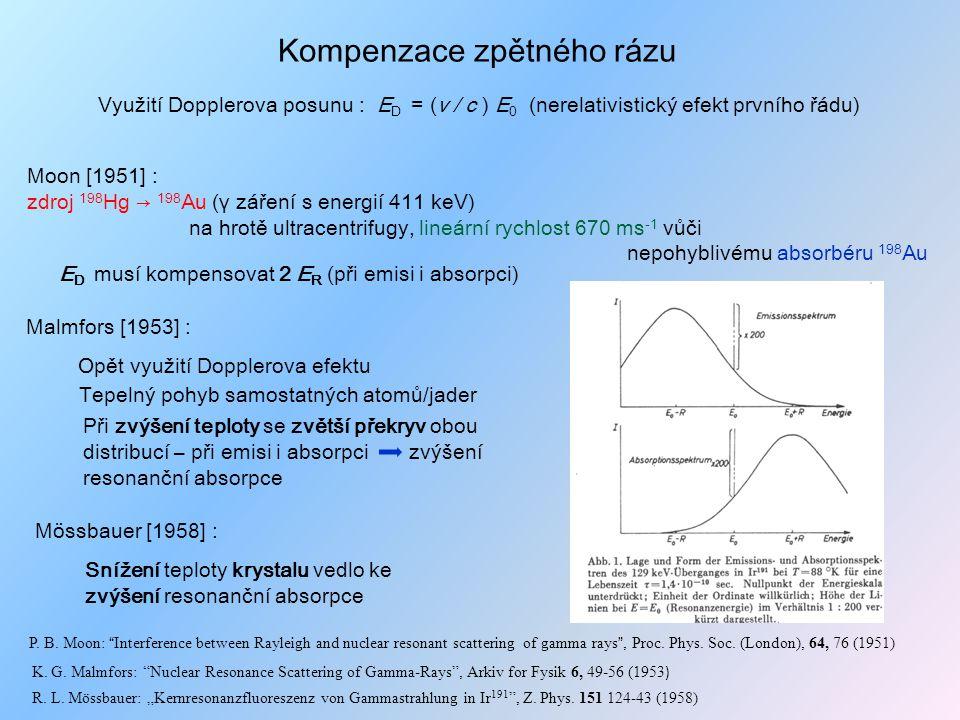 Zákon zachování hybnostienergie   náboj o hmotnosti m hmotnost M p hmotnost M T lineární ve vkvadratická ve v M p v p = - m v M T v T = - m v E = ½mv 2 + ½M p v p 2 = = ½mv 2 (1 +m/M p ) E = ½mv 2 + ½ M T v T 2 = = ½mv 2 (1 +m/ M T ) Mechanická analogieJádro a γ -kvantum jádro hmotnost M J změna energie je ½ M J v 2 = E γ 2 / 2 M J c 2 změna energie je ½ M K v 2 = E γ 2 / 2 M K c 2 kvantum o hybnosti ~E γ / c krystal hmotnost M K Při emisi i absorpci E=energie prachu v nábojiE=rozdíl kvantových hladin M J v