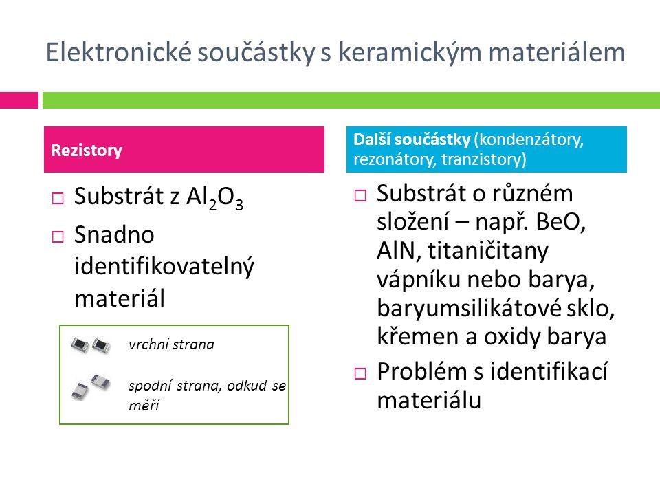 Elektronické součástky s keramickým materiálem Rezistory Další součástky (kondenzátory, rezonátory, tranzistory)  Substrát z Al 2 O 3  Snadno identifikovatelný materiál  Substrát o různém složení – např.