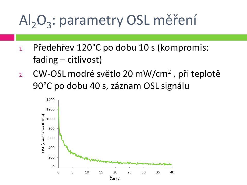 Al 2 O 3 : parametry OSL měření 1.Předehřev 120°C po dobu 10 s (kompromis: fading – citlivost) 2.