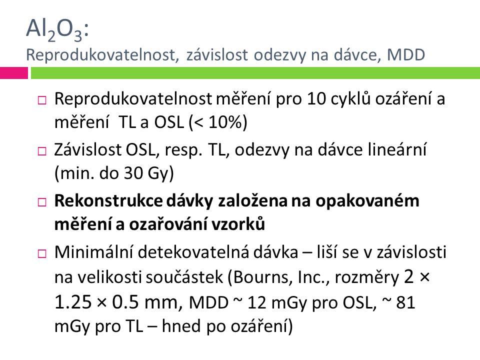Al 2 O 3 : Reprodukovatelnost, závislost odezvy na dávce, MDD  Reprodukovatelnost měření pro 10 cyklů ozáření a měření TL a OSL (< 10%)  Závislost OSL, resp.