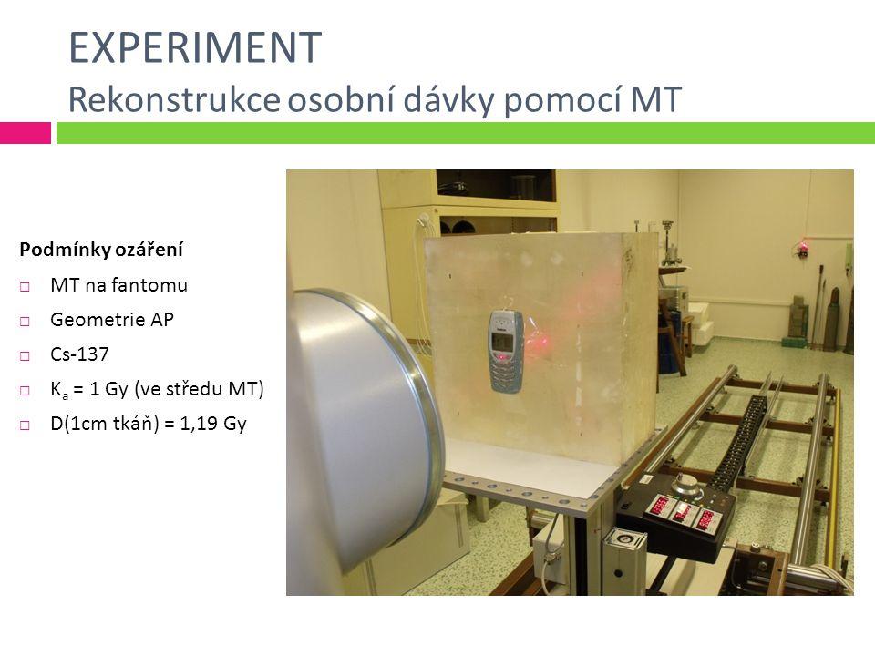 EXPERIMENT Rekonstrukce osobní dávky pomocí MT Podmínky ozáření  MT na fantomu  Geometrie AP  Cs-137  K a = 1 Gy (ve středu MT)  D(1cm tkáň) = 1,19 Gy