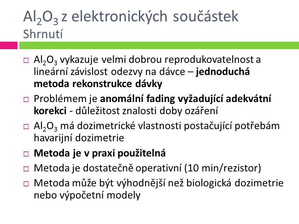 Al 2 O 3 z elektronických součástek Shrnutí  Al 2 O 3 vykazuje velmi dobrou reprodukovatelnost a lineární závislost odezvy na dávce – jednoduchá metoda rekonstrukce dávky  Problémem je anomální fading vyžadující adekvátní korekci - důležitost znalosti doby ozáření  Al 2 O 3 má dozimetrické vlastnosti postačující potřebám havarijní dozimetrie  Metoda je v praxi použitelná  Metoda je dostatečně operativní (10 min/rezistor)  Metoda může být výhodnější než biologická dozimetrie nebo výpočetní modely