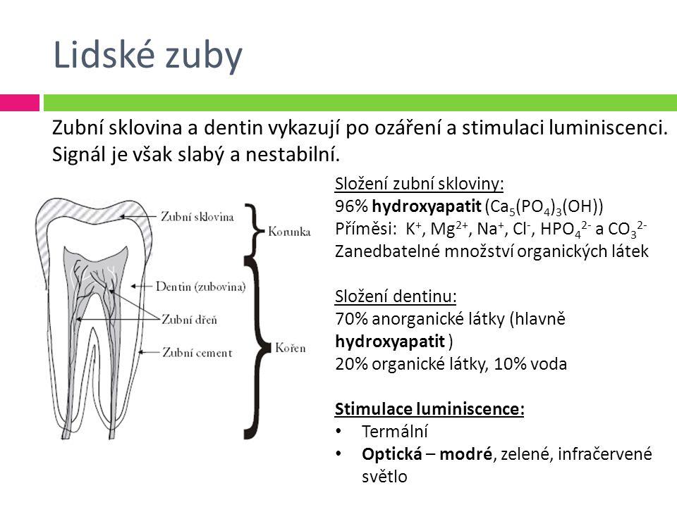 Lidské zuby Složení zubní skloviny: 96% hydroxyapatit (Ca 5 (PO 4 ) 3 (OH)) Příměsi: K +, Mg 2+, Na +, Cl -, HPO 4 2- a CO 3 2- Zanedbatelné množství organických látek Složení dentinu: 70% anorganické látky (hlavně hydroxyapatit ) 20% organické látky, 10% voda Stimulace luminiscence: Termální Optická – modré, zelené, infračervené světlo Zubní sklovina a dentin vykazují po ozáření a stimulaci luminiscenci.