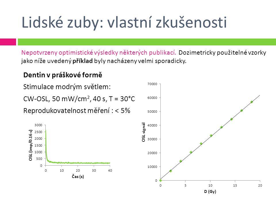 Lidské zuby: vlastní zkušenosti Dentin v práškové formě Stimulace modrým světlem: CW-OSL, 50 mW/cm 2, 40 s, T = 30°C Reprodukovatelnost měření : < 5% Nepotvrzeny optimistické výsledky některých publikací.