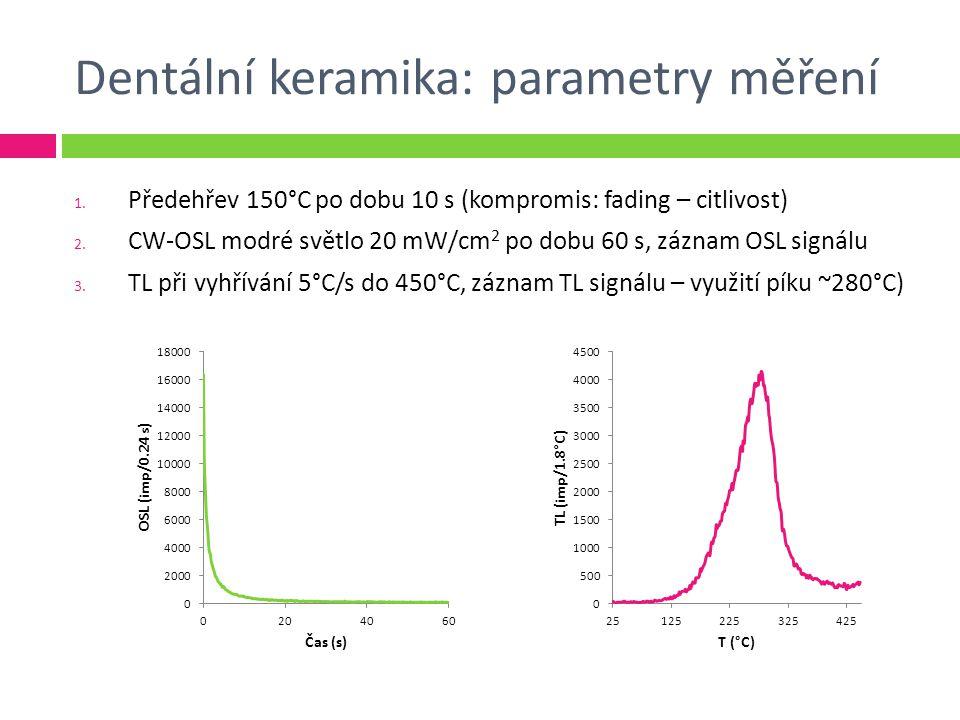 Dentální keramika: parametry měření 1.