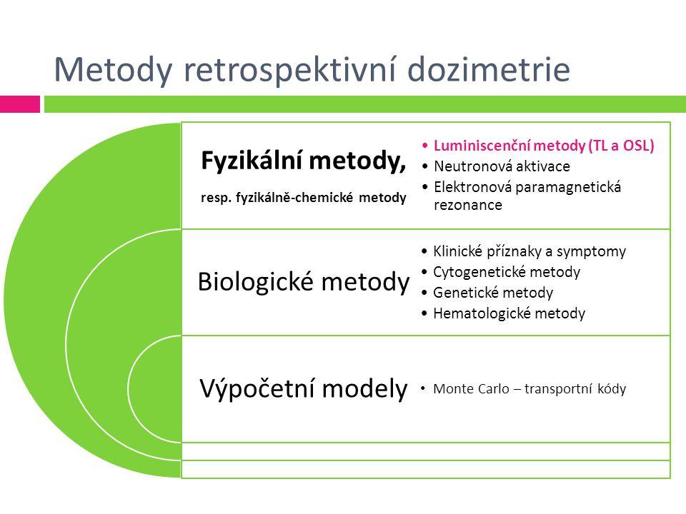 Metody retrospektivní dozimetrie Fyzikální metody, resp.