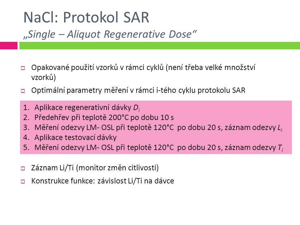 """NaCl: Protokol SAR """"Single – Aliquot Regenerative Dose  Opakované použití vzorků v rámci cyklů (není třeba velké množství vzorků)  Optimální parametry měření v rámci i-tého cyklu protokolu SAR  Záznam Li/Ti (monitor změn citlivosti)  Konstrukce funkce: závislost Li/Ti na dávce 1.Aplikace regenerativní dávky D i 2.Předehřev při teplotě 200°C po dobu 10 s 3.Měření odezvy LM- OSL při teplotě 120°C po dobu 20 s, záznam odezvy L i 4.Aplikace testovací dávky 5.Měření odezvy LM- OSL při teplotě 120°C po dobu 20 s, záznam odezvy T i"""