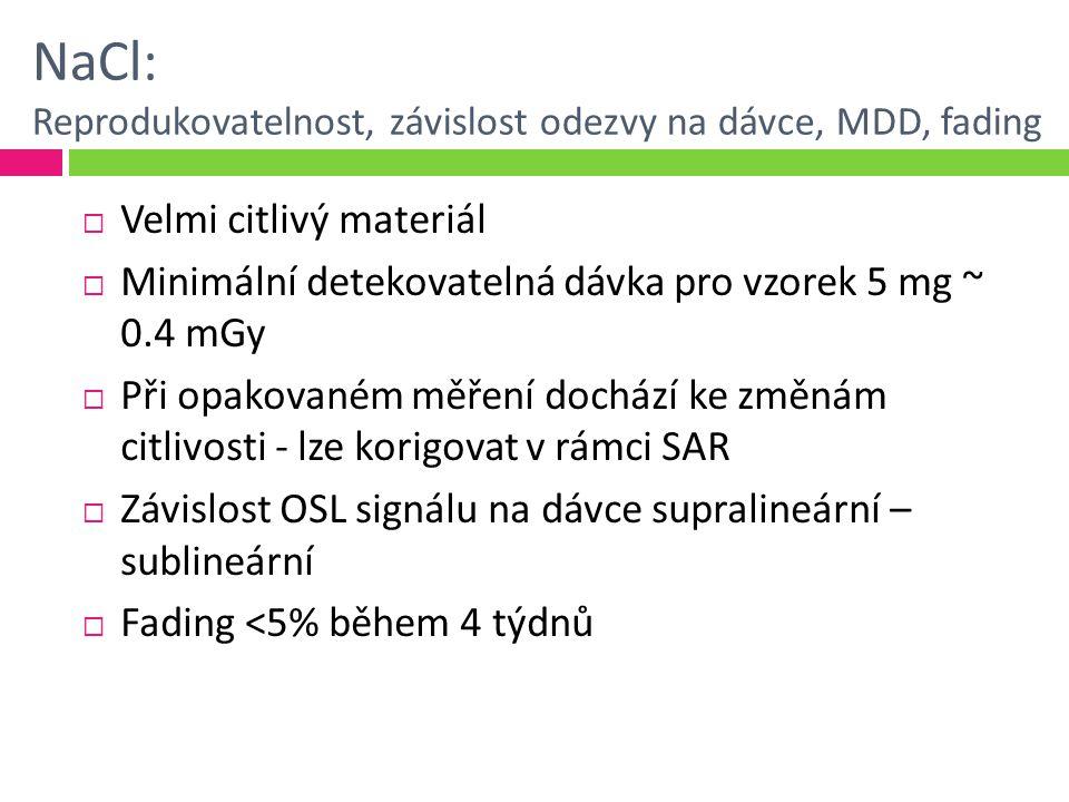 NaCl: Reprodukovatelnost, závislost odezvy na dávce, MDD, fading  Velmi citlivý materiál  Minimální detekovatelná dávka pro vzorek 5 mg ~ 0.4 mGy  Při opakovaném měření dochází ke změnám citlivosti - lze korigovat v rámci SAR  Závislost OSL signálu na dávce supralineární – sublineární  Fading <5% během 4 týdnů