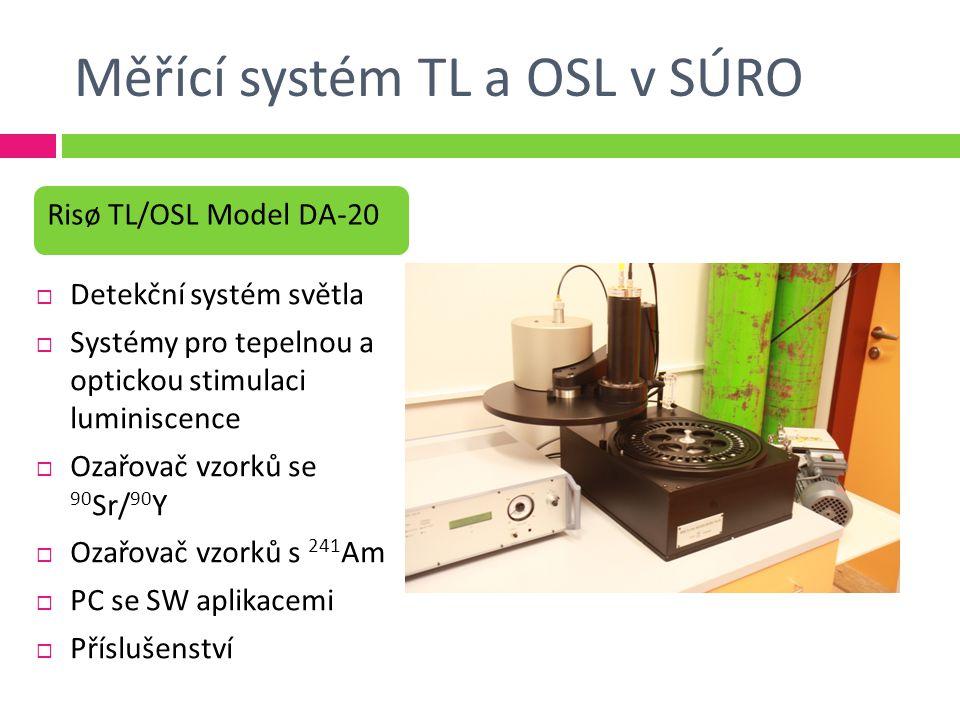 Měřící systém TL a OSL v SÚRO Risø TL/OSL Model DA-20  Detekční systém světla  Systémy pro tepelnou a optickou stimulaci luminiscence  Ozařovač vzorků se 90 Sr/ 90 Y  Ozařovač vzorků s 241 Am  PC se SW aplikacemi  Příslušenství