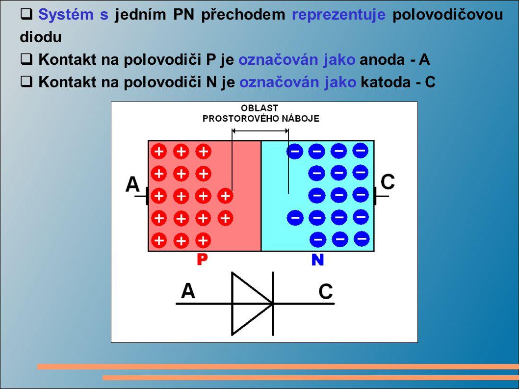  Systém s jedním PN přechodem reprezentuje polovodičovou diodu  Kontakt na polovodiči P je označován jako anoda - A  Kontakt na polovodiči N je ozn