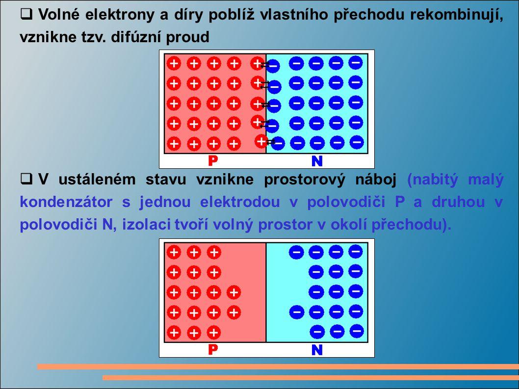  Volné elektrony a díry poblíž vlastního přechodu rekombinují, vznikne tzv. difúzní proud  V ustáleném stavu vznikne prostorový náboj (nabitý malý k