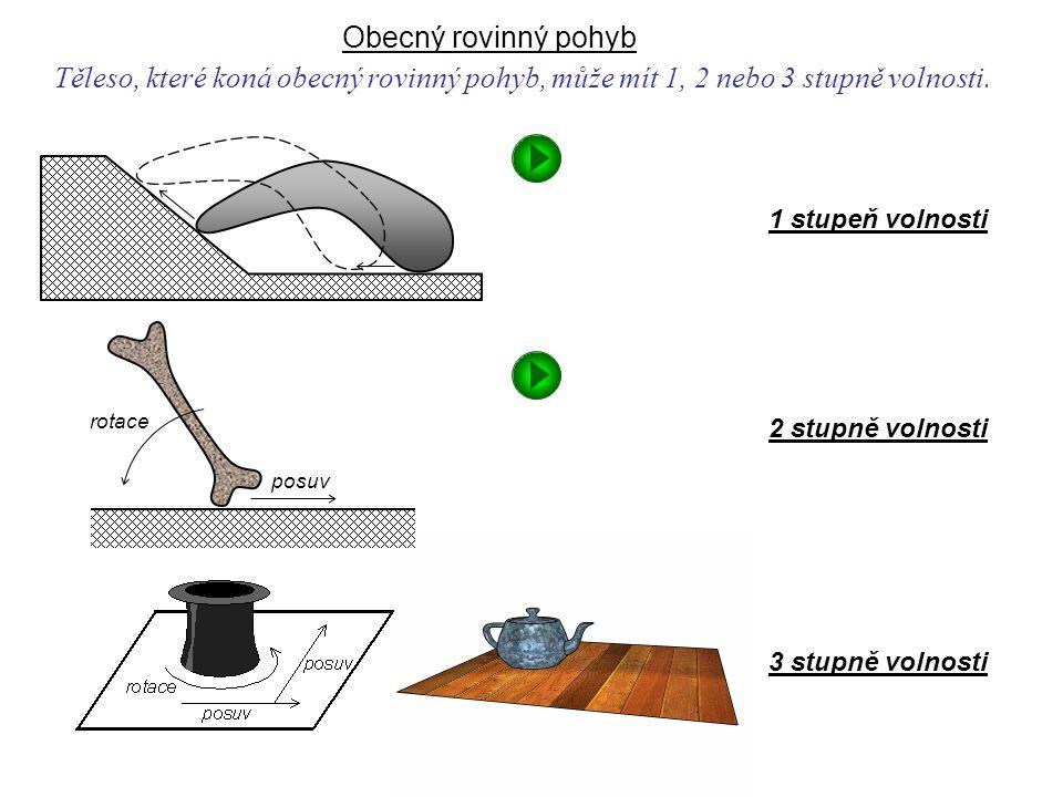 Dynamika I, 6.přednáška Obecný rovinný pohyb ,,  Jen rychlosti .