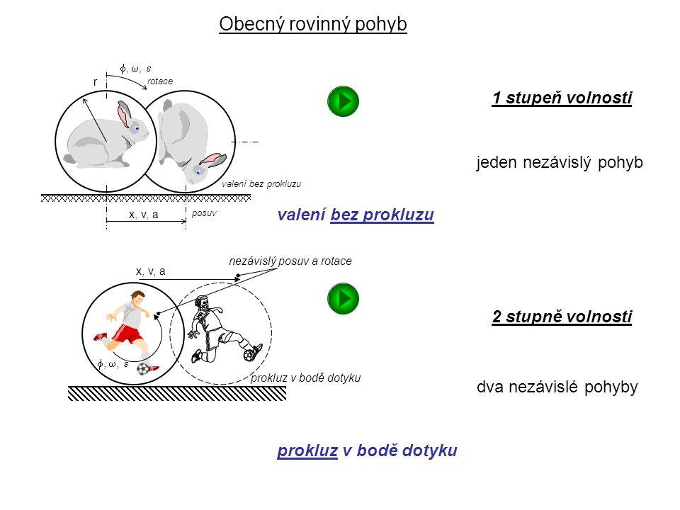 Dynamika I, 6.přednáška Analytické řešení. Řešení rychlostí pólovou konstrukcí.