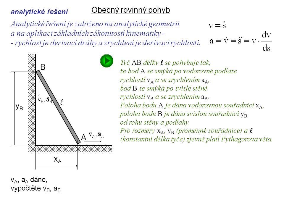 úloha polohy xAxA yByB A B Analytické řešení je založeno na analytické geometrii a na aplikaci základních zákonitostí kinematiky - - rychlost je derivací dráhy a zrychlení je derivací rychlosti.