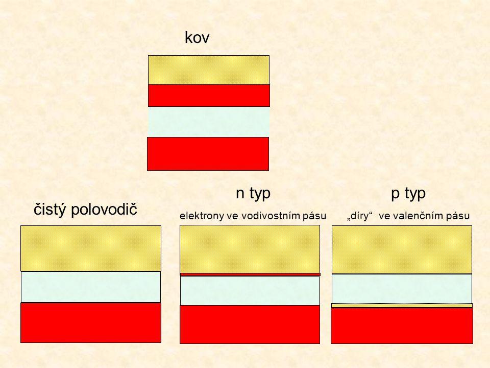 """kov čistý polovodič n typ elektrony ve vodivostním pásu p typ """"díry ve valenčním pásu"""