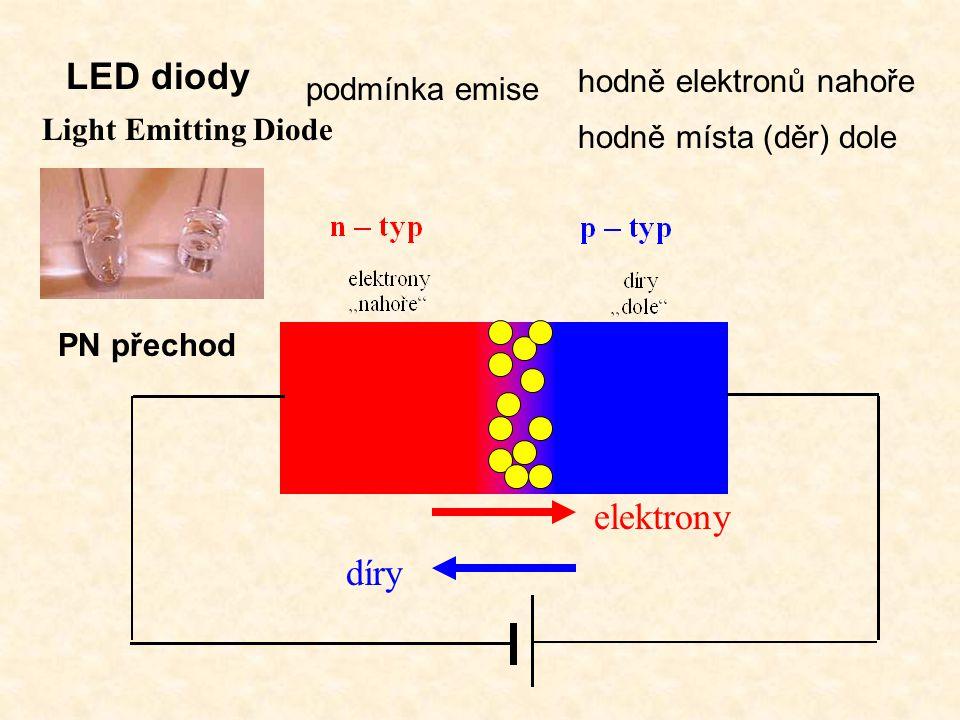 LED diody podmínka emise hodně elektronů nahoře hodně místa (děr) dole PN přechod elektrony díry Light Emitting Diode