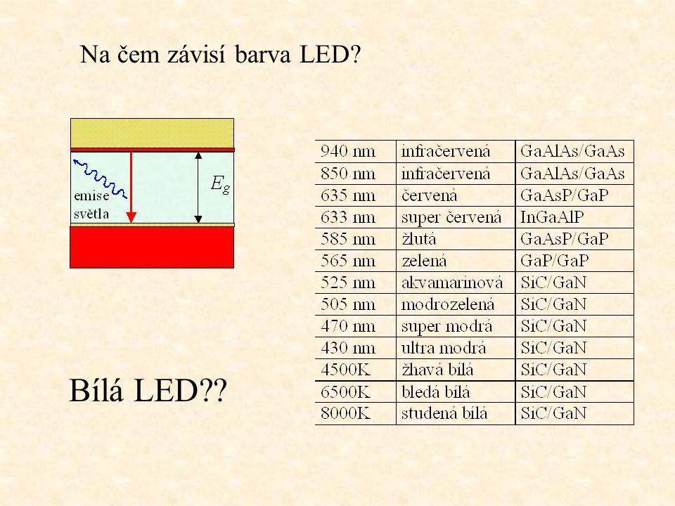 Na čem závisí barva LED Bílá LED