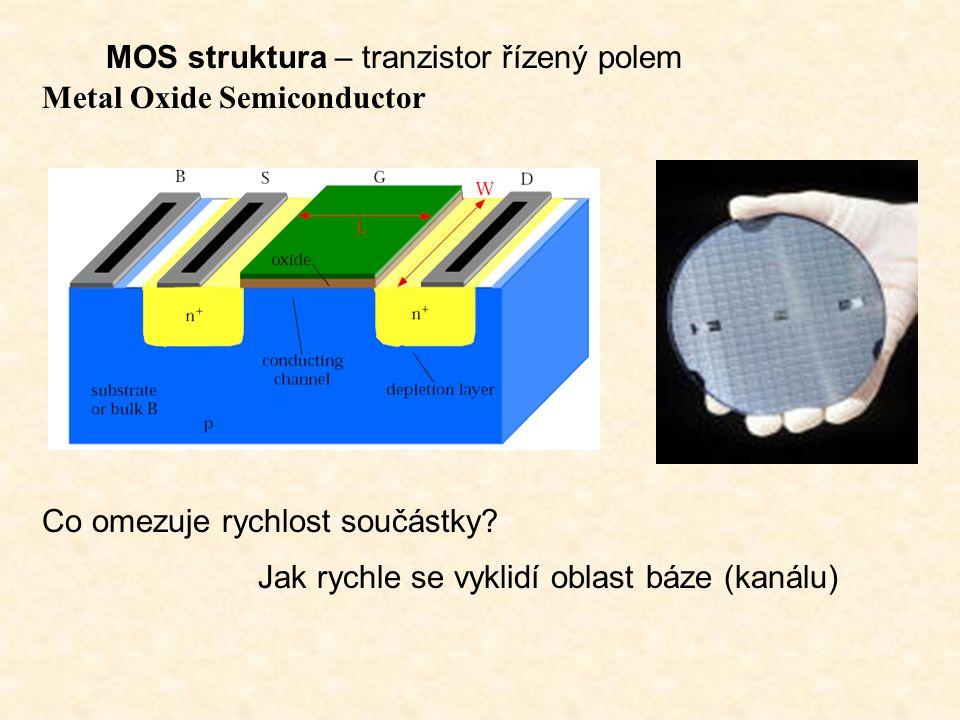 MOS struktura – tranzistor řízený polem Co omezuje rychlost součástky.