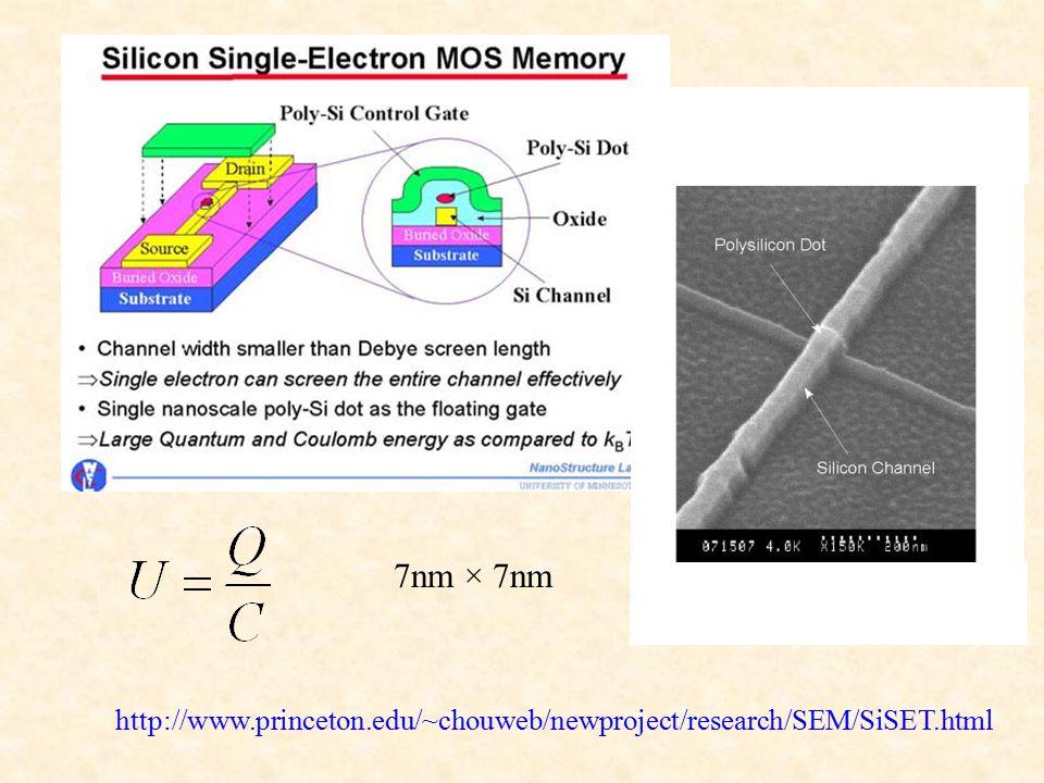 7nm × 7nm http://www.princeton.edu/~chouweb/newproject/research/SEM/SiSET.html