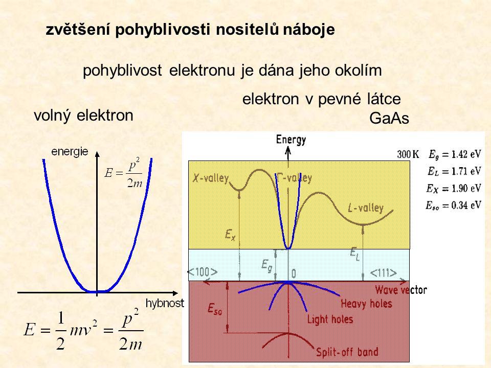 pohyblivost elektronu je dána jeho okolím volný elektron elektron v pevné látce GaAs zvětšení pohyblivosti nositelů náboje