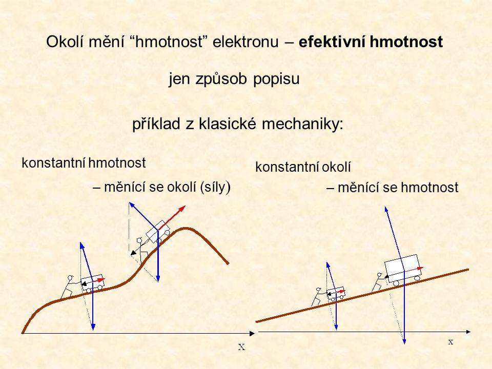Okolí mění hmotnost elektronu – efektivní hmotnost jen způsob popisu příklad z klasické mechaniky: konstantní hmotnost – měnící se okolí (síly ) konstantní okolí – měnící se hmotnost
