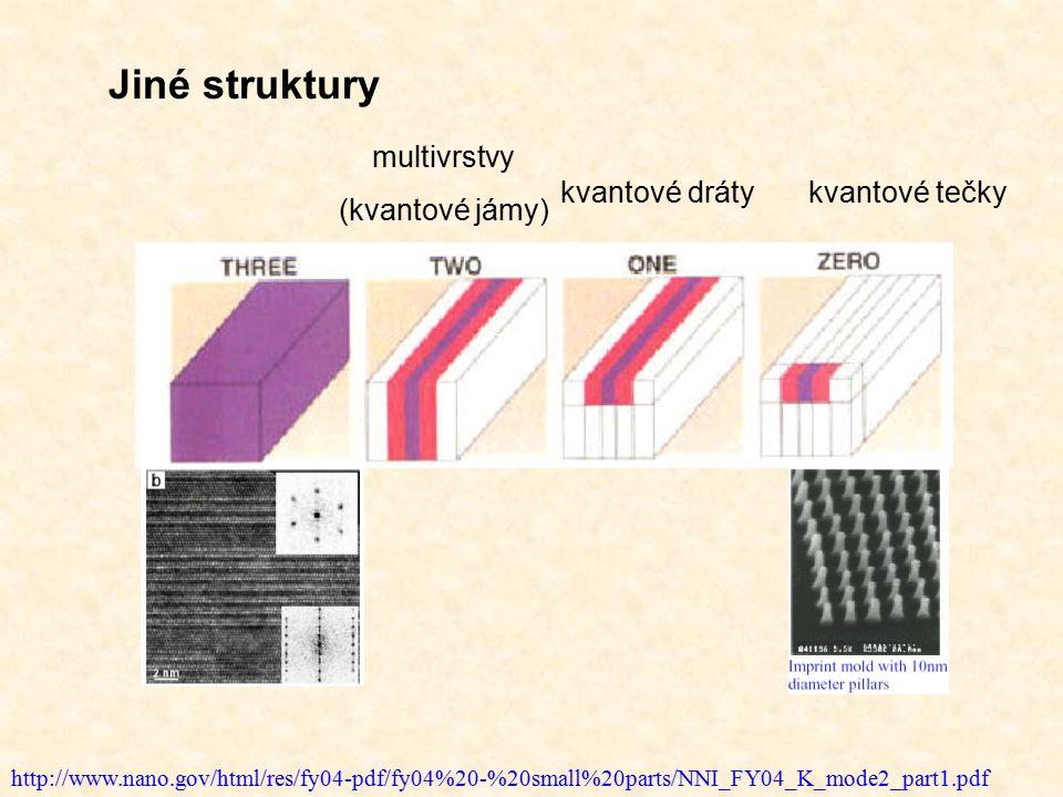 multivrstvy (kvantové jámy) kvantové drátykvantové tečky Jiné struktury http://www.nano.gov/html/res/fy04-pdf/fy04%20-%20small%20parts/NNI_FY04_K_mode2_part1.pdf