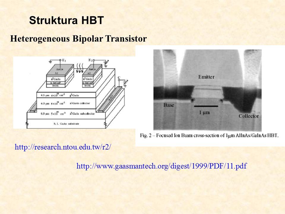 Struktura HBT Heterogeneous Bipolar Transistor http://www.gaasmantech.org/digest/1999/PDF/11.pdf http://research.ntou.edu.tw/r2/