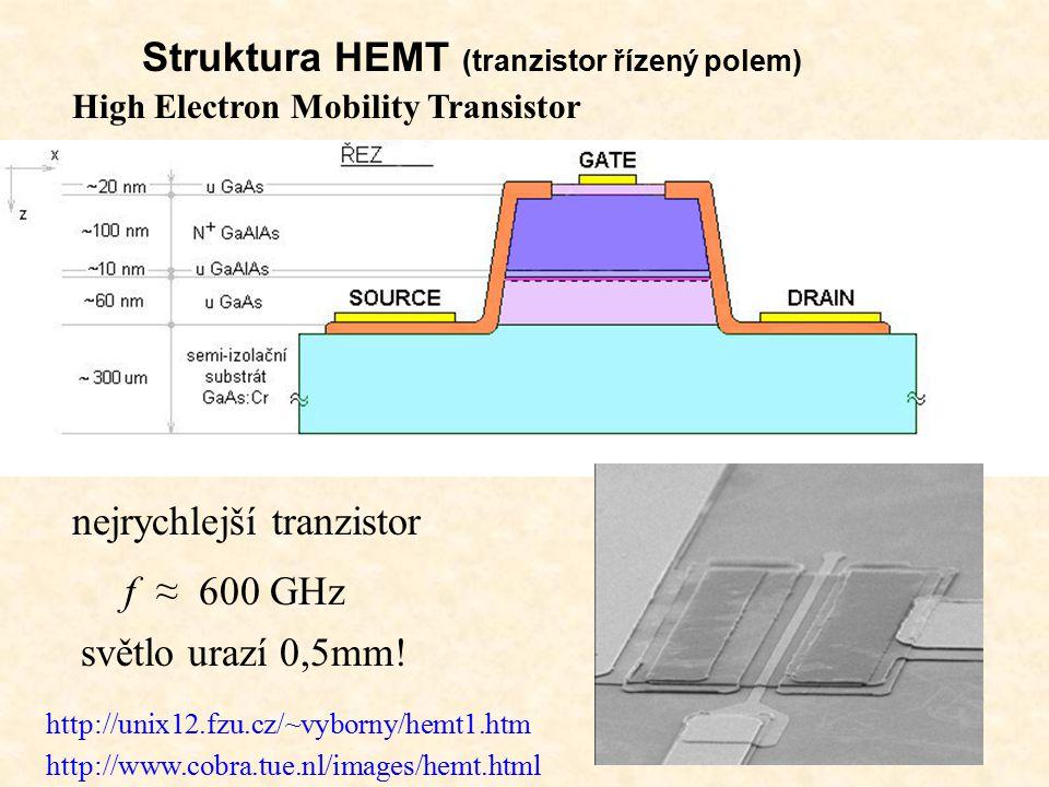 Struktura HEMT (tranzistor řízený polem) f ≈ 600 GHz světlo urazí 0,5mm.
