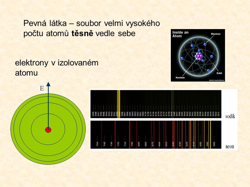 Pevná látka – soubor velmi vysokého počtu atomů těsně vedle sebe elektrony v izolovaném atomu