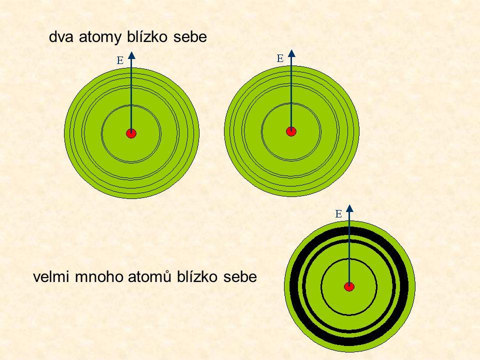 dva atomy blízko sebe velmi mnoho atomů blízko sebe
