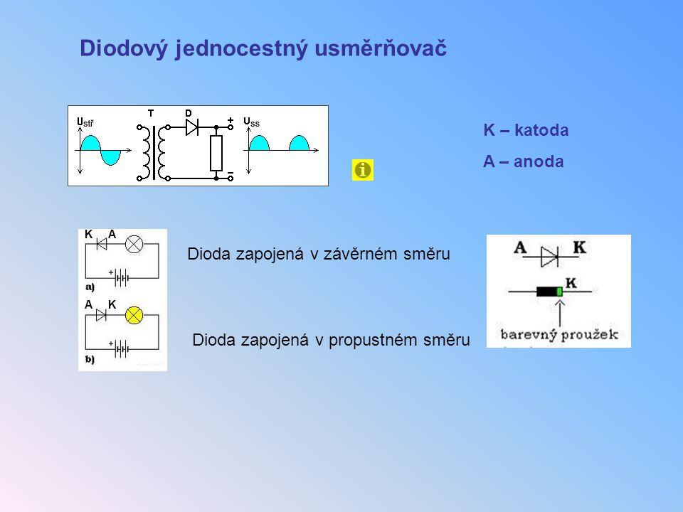 Diodový jednocestný usměrňovač Dioda zapojená v závěrném směru Dioda zapojená v propustném směru K A A K K – katoda A – anoda