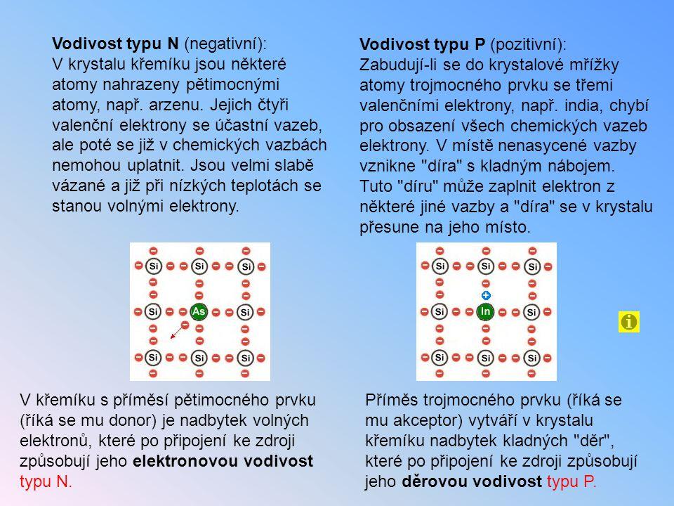 Vodivost typu N (negativní): V krystalu křemíku jsou některé atomy nahrazeny pětimocnými atomy, např. arzenu. Jejich čtyři valenční elektrony se účast