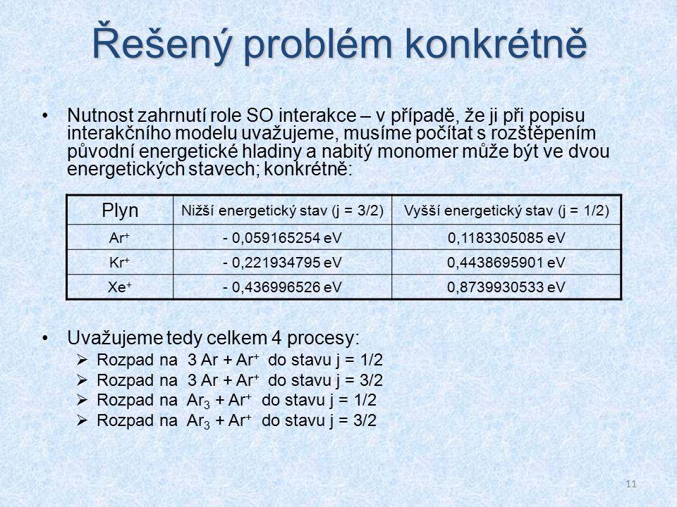 11 Řešený problém konkrétně Nutnost zahrnutí role SO interakce – v případě, že ji při popisu interakčního modelu uvažujeme, musíme počítat s rozštěpením původní energetické hladiny a nabitý monomer může být ve dvou energetických stavech; konkrétně: Uvažujeme tedy celkem 4 procesy:  Rozpad na 3 Ar + Ar + do stavu j = 1/2  Rozpad na 3 Ar + Ar + do stavu j = 3/2  Rozpad na Ar 3 + Ar + do stavu j = 1/2  Rozpad na Ar 3 + Ar + do stavu j = 3/2 Plyn Nižší energetický stav (j = 3/2)Vyšší energetický stav (j = 1/2) Ar + - 0,059165254 eV0,1183305085 eV Kr + - 0,221934795 eV0,4438695901 eV Xe + - 0,436996526 eV0,8739930533 eV
