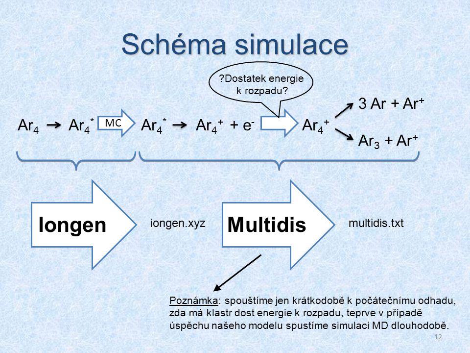 12 Schéma simulace Ar 4 Ar 4 * Ar 4 * Ar 4 + + e - Ar 4 + IongenMultidis iongen.xyzmultidis.txt MC 3 Ar + Ar + Ar 3 + Ar + Dostatek energie k rozpadu.