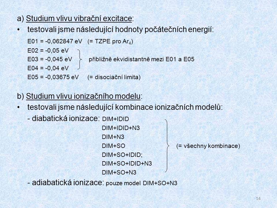 14 a) Studium vlivu vibrační excitace: testovali jsme následující hodnoty počátečních energií: E01 = -0,062847 eV (= TZPE pro Ar 4 ) E02 = -0,05 eV E03 = -0,045 eV E04 = -0,04 eV E05 = -0,03675 eV (= disociační limita) b) Studium vlivu ionizačního modelu: testovali jsme následující kombinace ionizačních modelů: - diabatická ionizace: DIM+IDID DIM+IDID+N3 DIM+N3 DIM+SO DIM+SO+IDID; DIM+SO+IDID+N3 DIM+SO+N3 - adiabatická ionizace: pouze model DIM+SO+N3 přibližně ekvidistantně mezi E01 a E05 (= všechny kombinace)