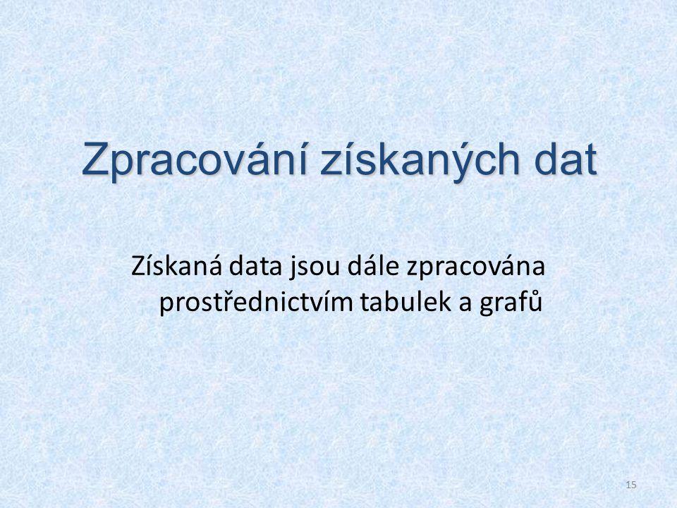 15 Zpracování získaných dat Získaná data jsou dále zpracována prostřednictvím tabulek a grafů