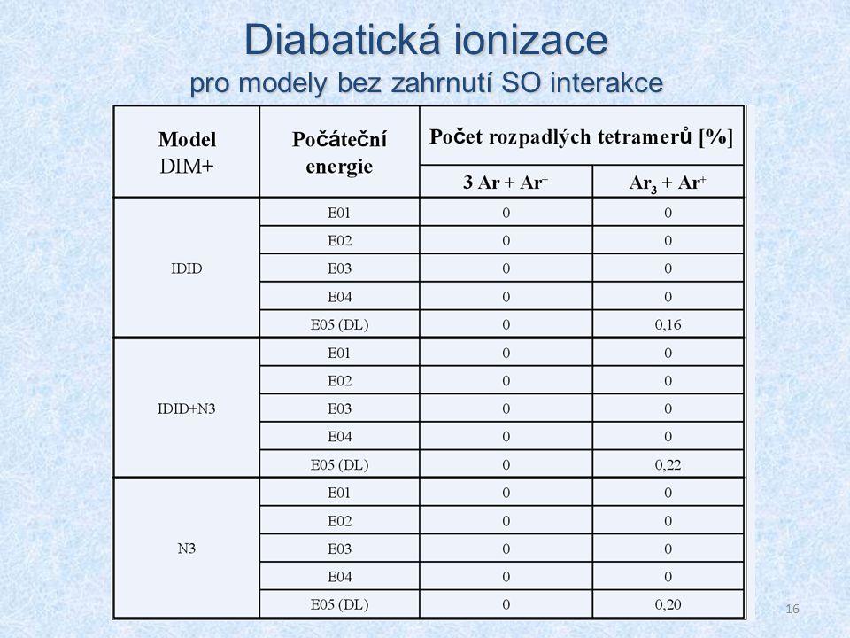 16 Diabatická ionizace pro modely bez zahrnutí SO interakce