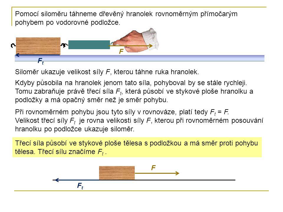 F Pomocí siloměru táhneme dřevěný hranolek rovnoměrným přímočarým pohybem po vodorovné podložce.